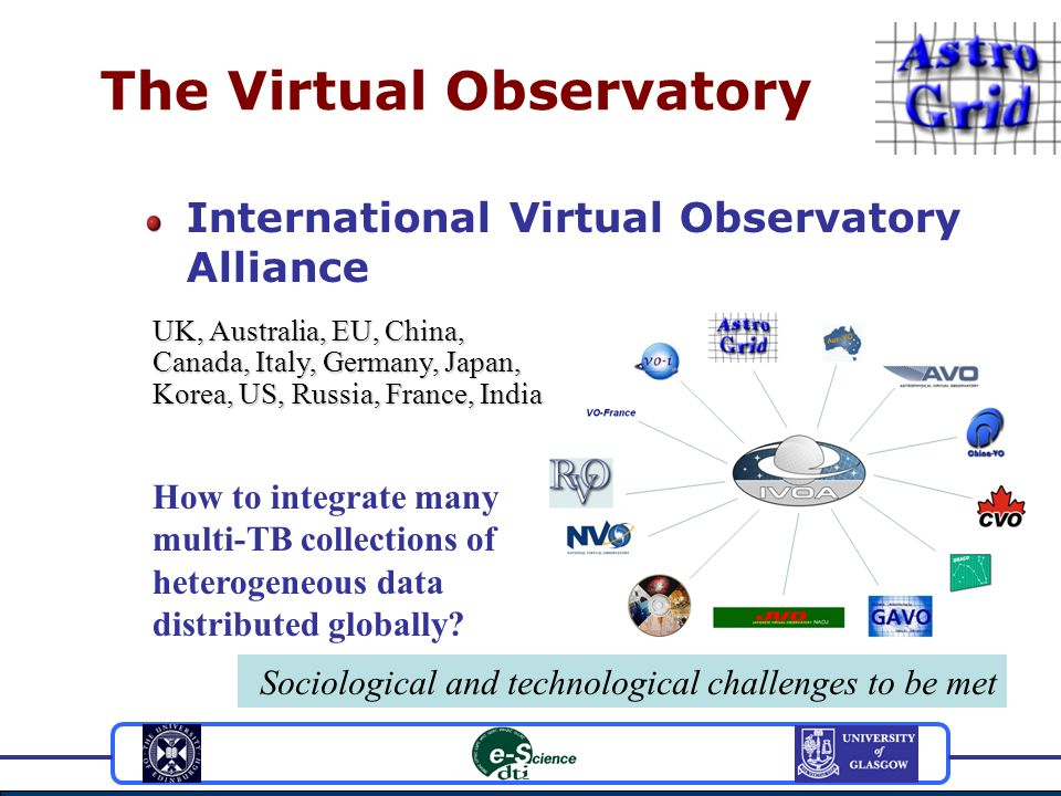 The Virtual Observatory International Virtual Observatory Alliance UK, Australia, EU, China, Canada, Italy, Germany, Japan, Korea, US, Russia, France, India How to integrate many multi-TB collections of heterogeneous data distributed globally.