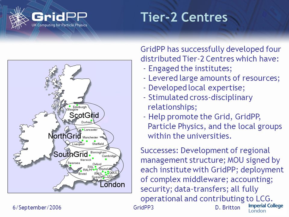 D. Britton6/September/2006GridPP3 Tier-2 Centres GridPP has successfully developed four distributed Tier-2 Centres which have: - Engaged the institute