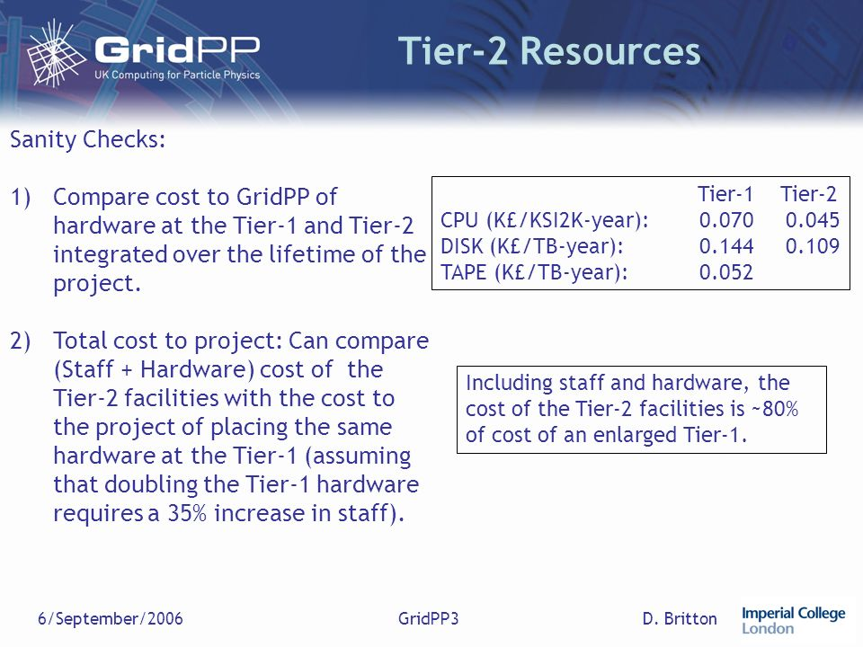 D. Britton6/September/2006GridPP3 Tier-2 Resources Sanity Checks: 1)Compare cost to GridPP of hardware at the Tier-1 and Tier-2 integrated over the li