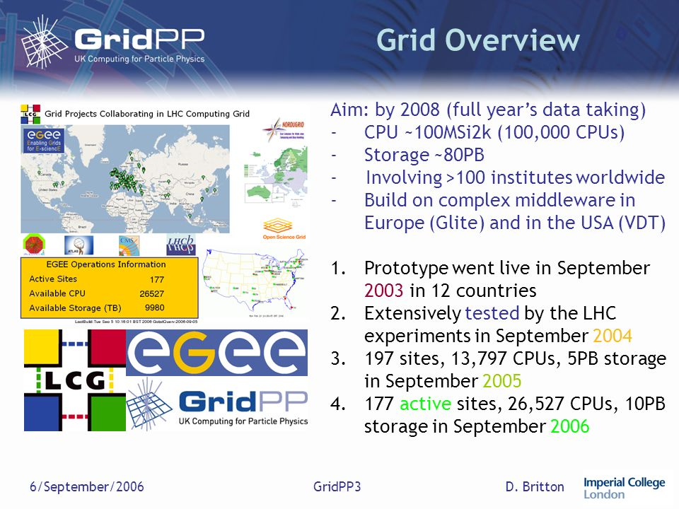 D. Britton6/September/2006GridPP3 Grid Support Staff Evolution