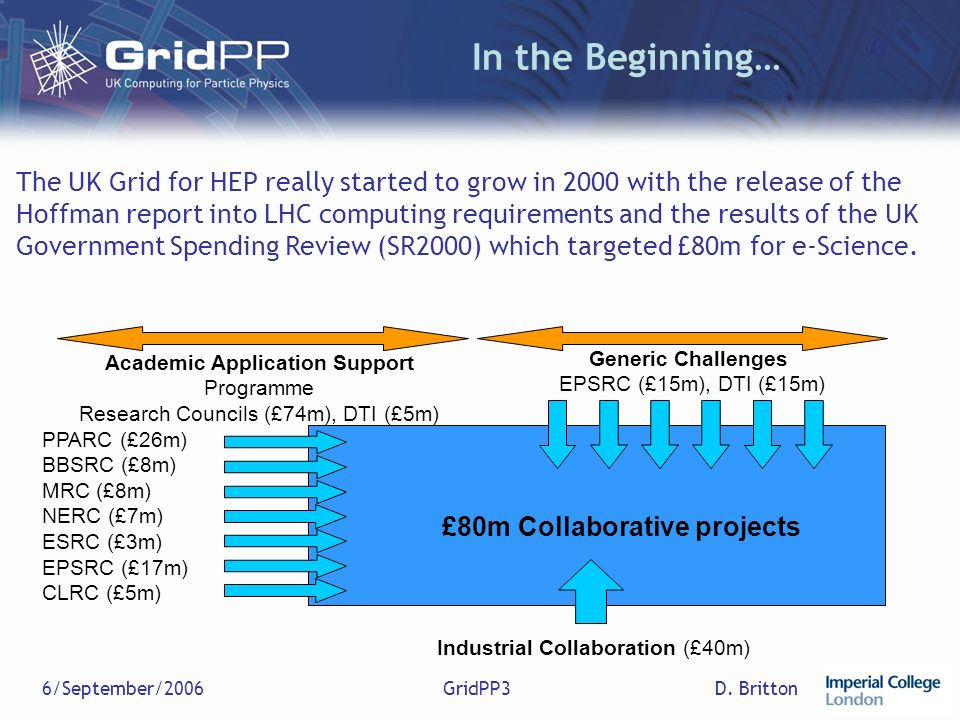 D. Britton6/September/2006GridPP3 In the Beginning… The UK Grid for HEP really started to grow in 2000 with the release of the Hoffman report into LHC
