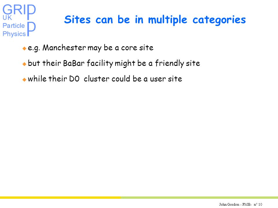John Gordon - PMB- n° 10 Sites can be in multiple categories u e.g.