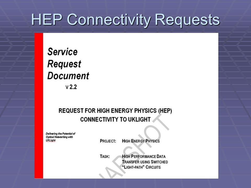 HEP Connectivity Requests