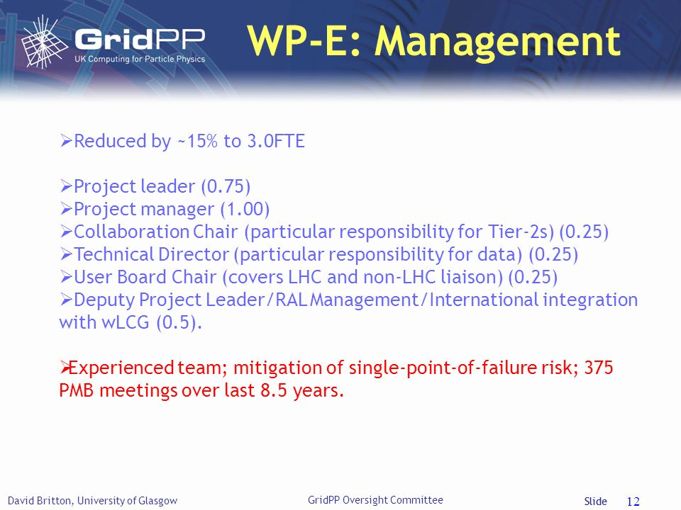 Slide WP-E: Management David Britton, University of Glasgow 12 Reduced by ~15% to 3.0FTE Project leader (0.75) Project manager (1.00) Collaboration Ch