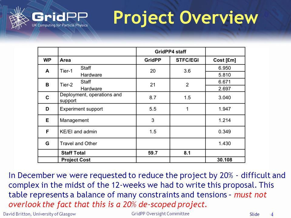Slide Project Overview David Britton, University of Glasgow 4 In December we were requested to reduce the project by 20% - difficult and complex in th