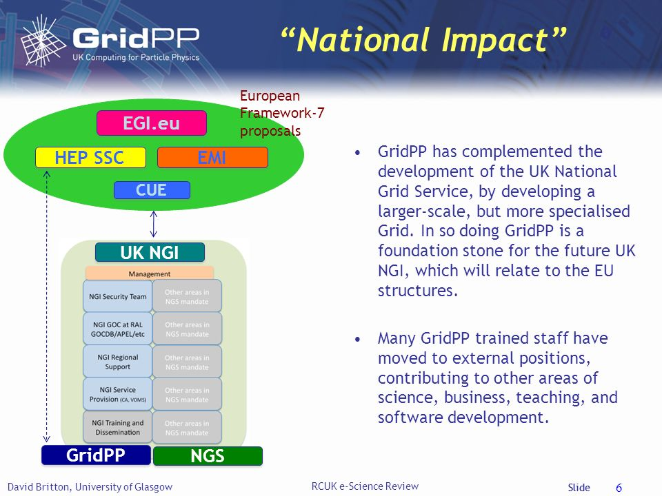 Slide National Impact GridPP has complemented the development of the UK National Grid Service, by developing a larger-scale, but more specialised Grid.