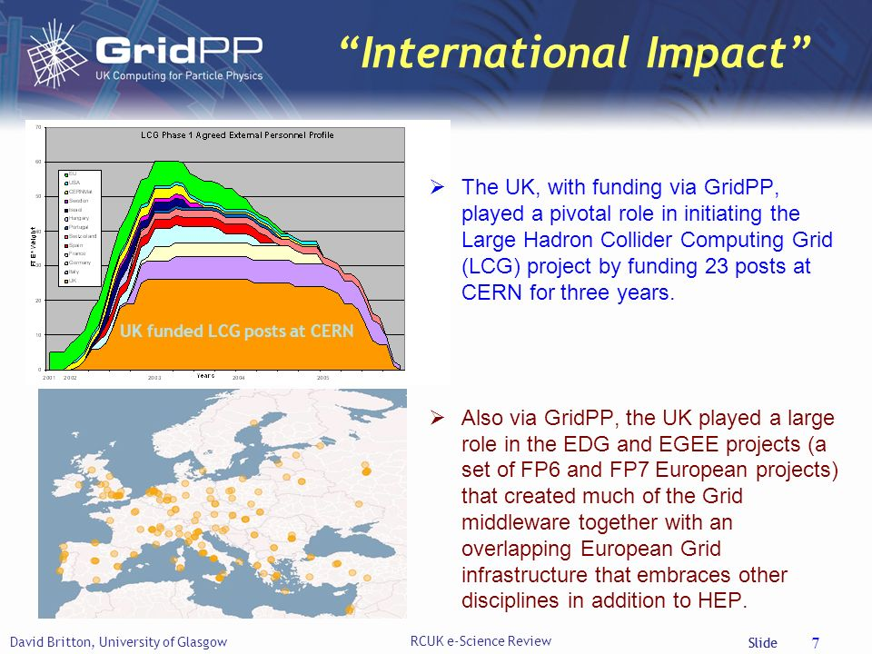 Slide International Impact David Britton, University of Glasgow RCUK e-Science Review 7 UK funded LCG posts at CERN The UK, with funding via GridPP, played a pivotal role in initiating the Large Hadron Collider Computing Grid (LCG) project by funding 23 posts at CERN for three years.
