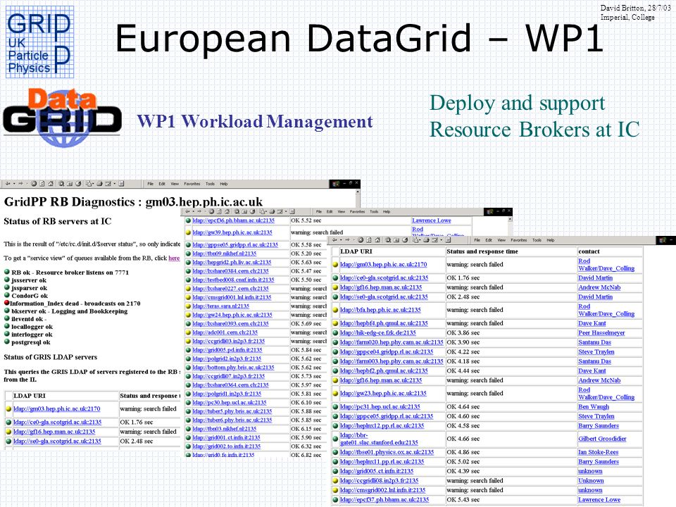 David Britton, 28/7/03 Imperial, College European DataGrid – WP1 WP1 Workload Management Deploy and support Resource Brokers at IC