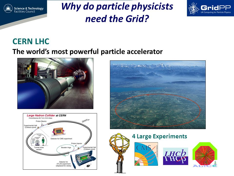 4 Large Experiments CERN LHC The worlds most powerful particle accelerator Why do particle physicists need the Grid