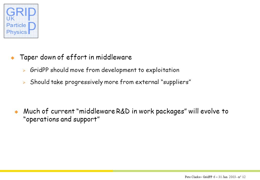 Pete Clarke– GridPP 6 – 31 Jan 2003 - n° 12 u Taper down of effort in middleware GridPP should move from development to exploitation Should take progressively more from external suppliers u Much of current middleware R&D in work packages will evolve to operations and support