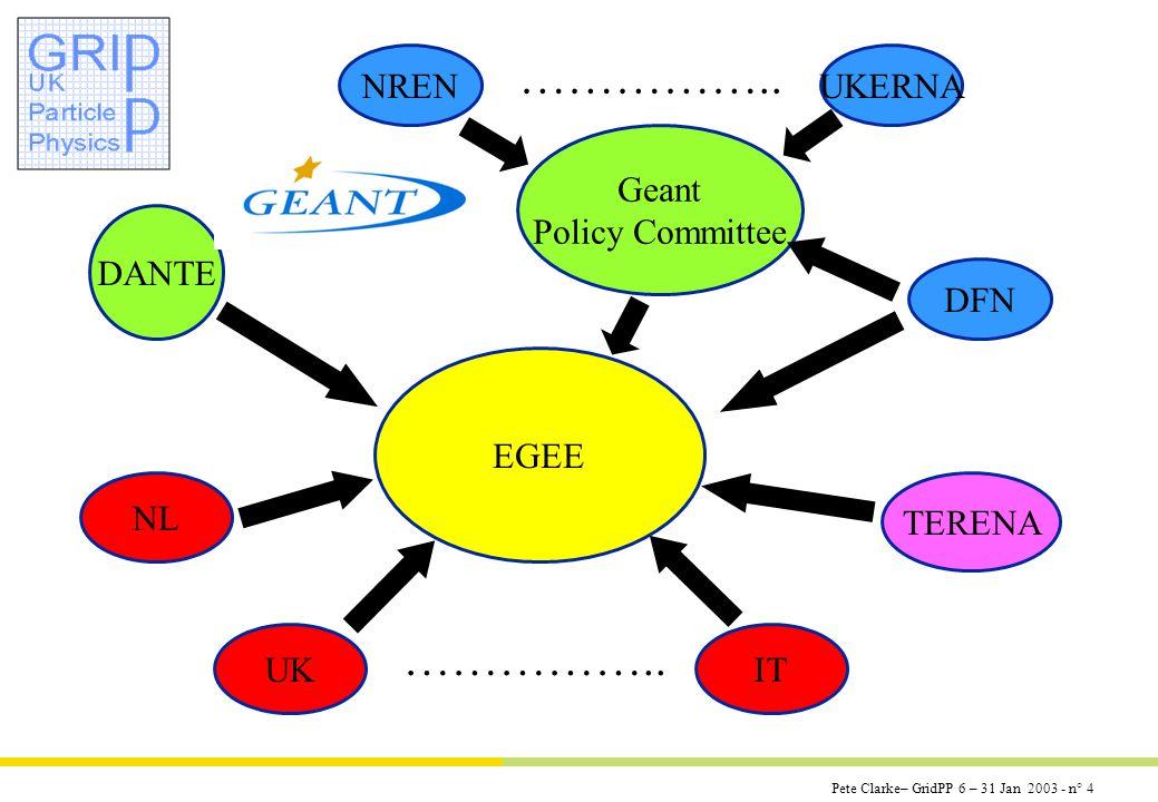Pete Clarke– GridPP 6 – 31 Jan 2003 - n° 4 EGEE Geant Policy Committee NRENUKERNA …………….. DFN DANTE TERENA NL UKIT ……………..