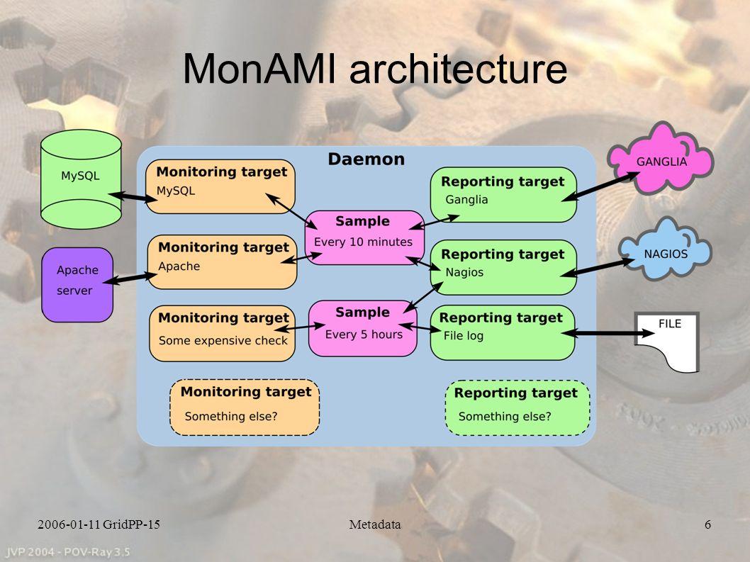 2006-01-11 GridPP-15Metadata7 MonAMI summary Follows the UNIX do one thing well philosophy.