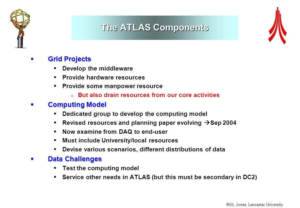 RWL Jones, Lancaster University The ATLAS Components Grid Projects Grid Projects Develop the middleware Provide hardware resources Provide some manpow