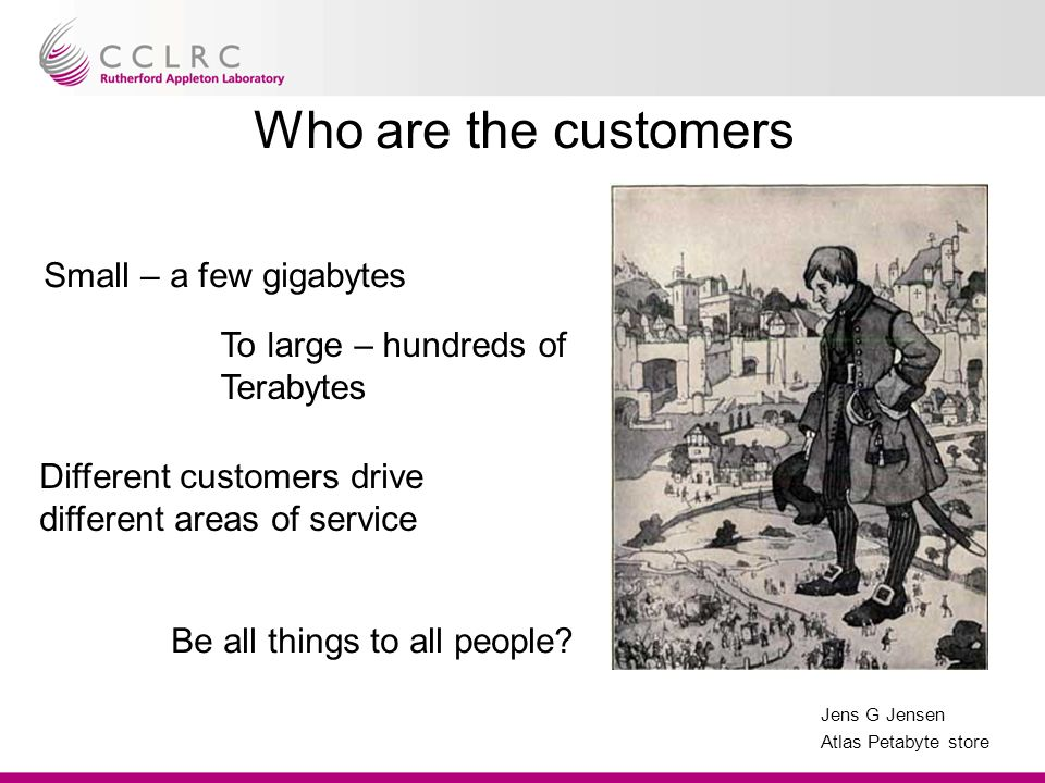 Jens G Jensen Atlas Petabyte store Who are the customers Small – a few gigabytes To large – hundreds of Terabytes Different customers drive different areas of service Be all things to all people