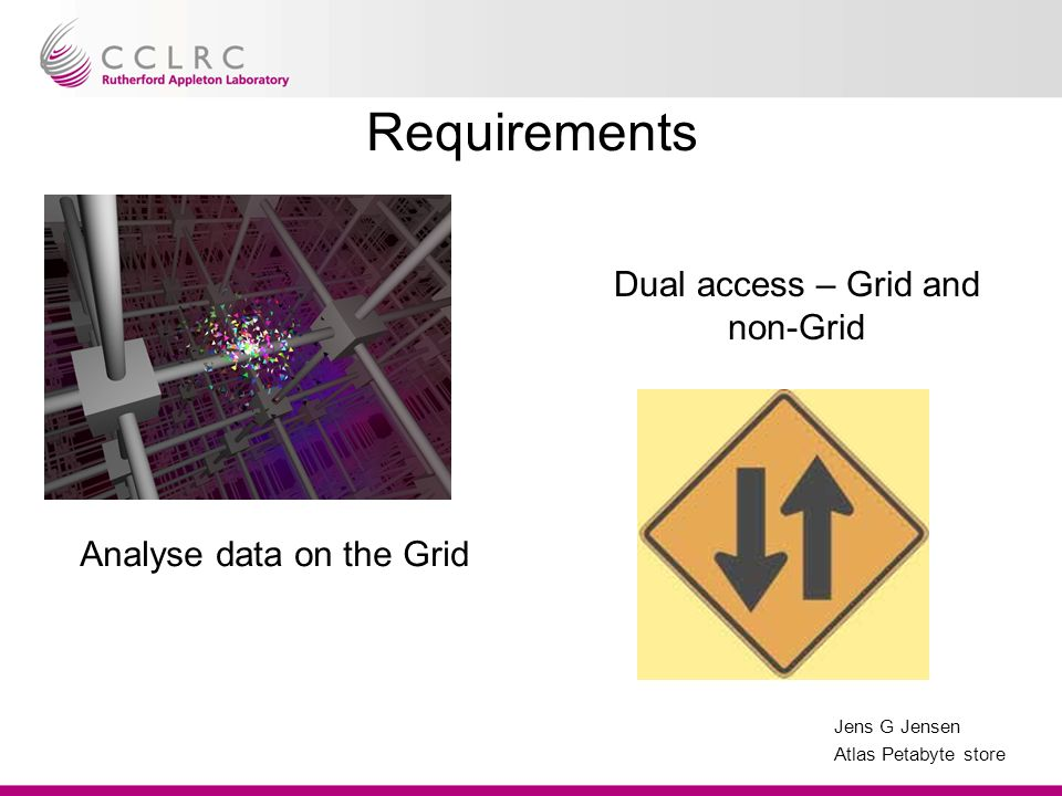 Jens G Jensen Atlas Petabyte store Requirements Curation Long term storage and archival