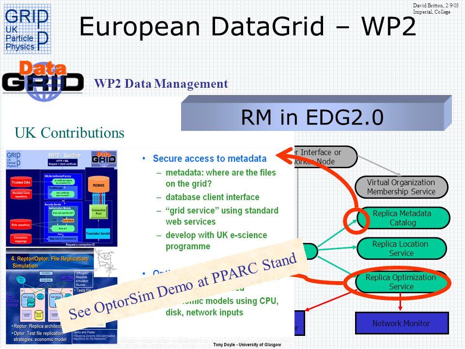 David Britton, 2/9/03 Imperial, College European DataGrid – WP2 WP2 Data Management Storage Element Replica Manager Replica Location Service Replica O