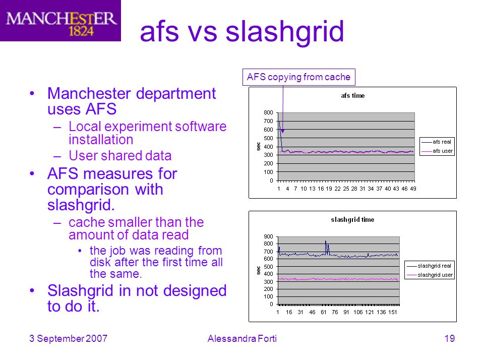 3 September 2007Alessandra Forti19 afs vs slashgrid Manchester department uses AFS –Local experiment software installation –User shared data AFS measures for comparison with slashgrid.