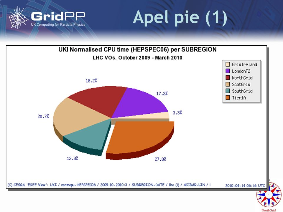 Apel pie (1)