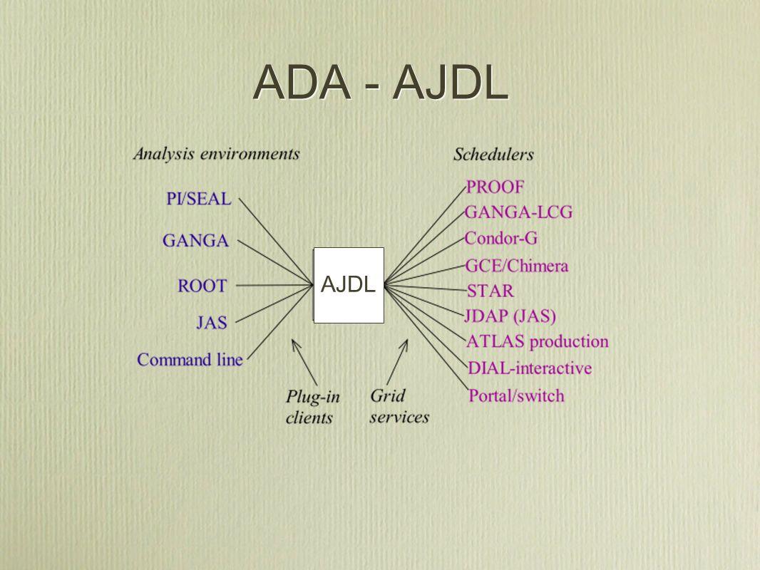 ADA - AJDL AJDL