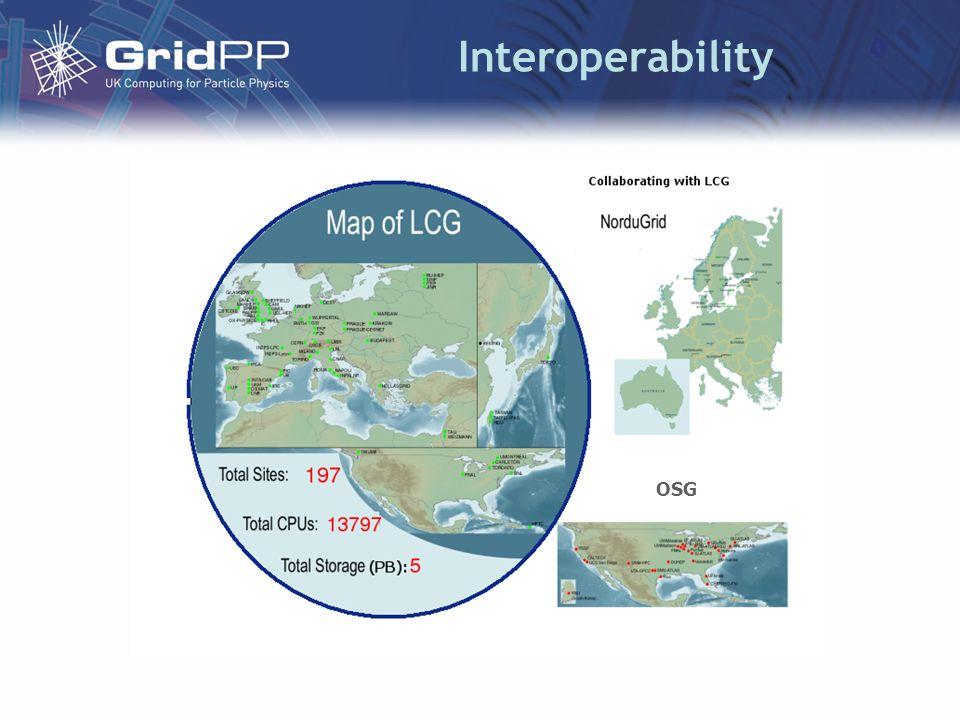 Interoperability OSG