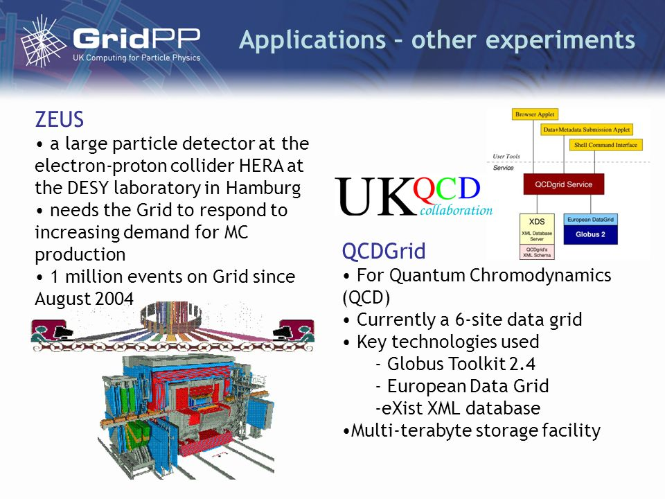 Applications – other experiments ZEUS a large particle detector at the electron-proton collider HERA at the DESY laboratory in Hamburg needs the Grid to respond to increasing demand for MC production 1 million events on Grid since August 2004 QCDGrid For Quantum Chromodynamics (QCD) Currently a 6-site data grid Key technologies used - Globus Toolkit 2.4 - European Data Grid -eXist XML database Multi-terabyte storage facility