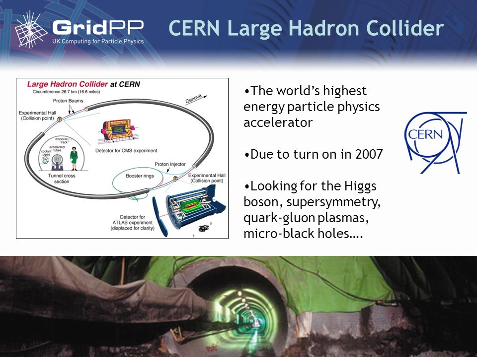 CERN Large Hadron Collider The worlds highest energy particle physics accelerator Due to turn on in 2007 Looking for the Higgs boson, supersymmetry, quark-gluon plasmas, micro-black holes….