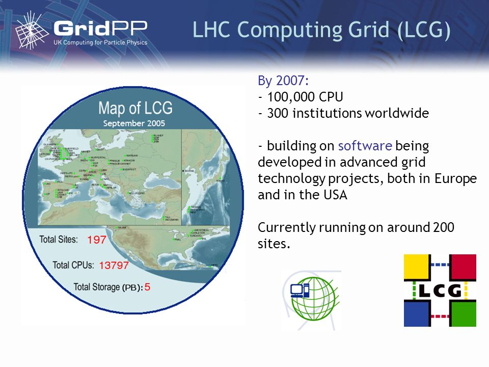 LHC Computing Grid (LCG) By 2007: - 100,000 CPU - 300 institutions worldwide - building on software being developed in advanced grid technology projects, both in Europe and in the USA Currently running on around 200 sites.