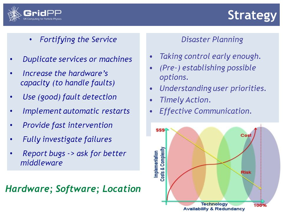 12 Strategy Fortifying the Service Duplicate services or machines Increase the hardwares capacity (to handle faults) Use (good) fault detection Implement automatic restarts Provide fast intervention Fully investigate failures Report bugs -> ask for better middleware Disaster Planning Taking control early enough.