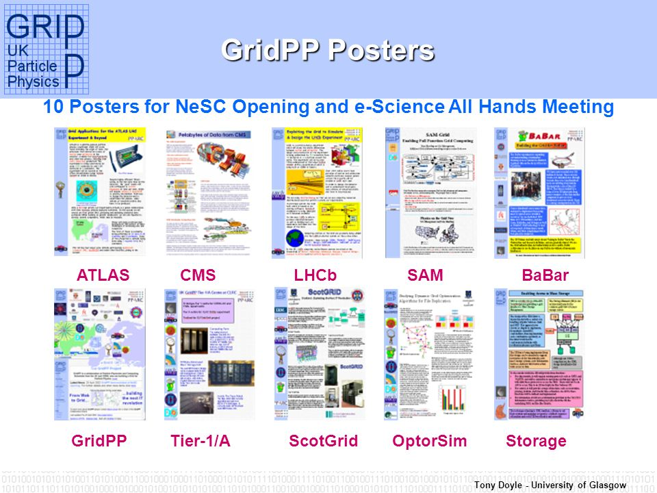 Tony Doyle - University of Glasgow GridPP Posters ATLASSAM OptorSimGridPPTier-1/AScotGrid BaBarLHCbCMS Storage 10 Posters for NeSC Opening and e-Science All Hands Meeting