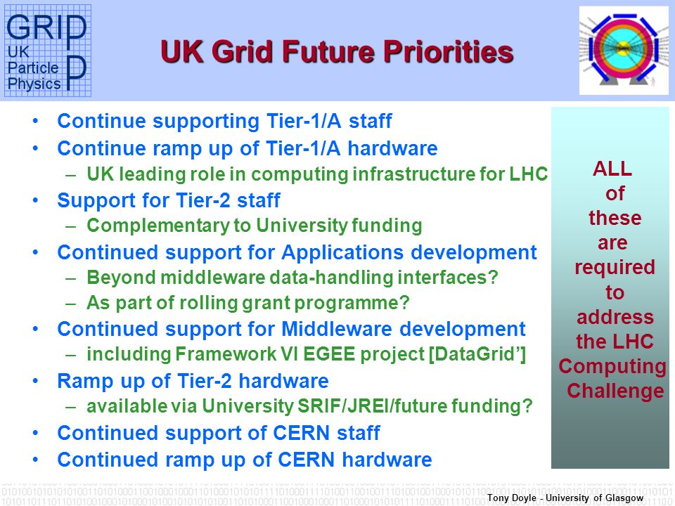 Tony Doyle - University of Glasgow UK Grid Future Priorities Continue supporting Tier-1/A staff Continue ramp up of Tier-1/A hardware –UK leading role in computing infrastructure for LHC Support for Tier-2 staff –Complementary to University funding Continued support for Applications development –Beyond middleware data-handling interfaces.