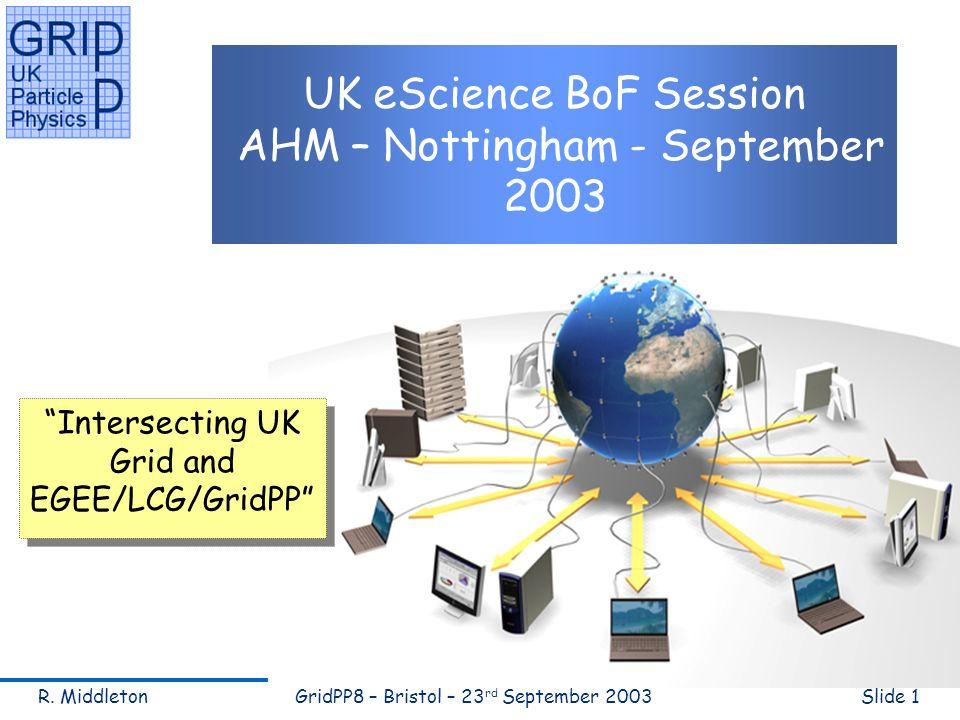R. MiddletonGridPP8 – Bristol – 23 rd September 2003Slide 1 UK eScience BoF Session AHM – Nottingham - September 2003 Intersecting UK Grid and EGEE/LC