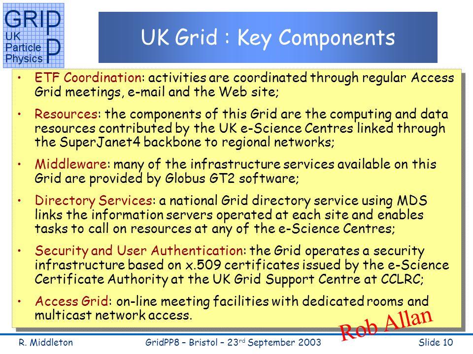 R. MiddletonGridPP8 – Bristol – 23 rd September 2003Slide 10 UK Grid : Key Components ETF Coordination: activities are coordinated through regular Acc