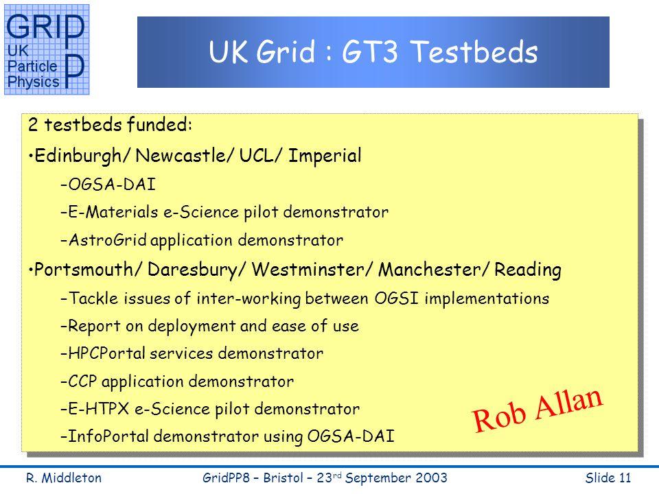 R. MiddletonGridPP8 – Bristol – 23 rd September 2003Slide 11 UK Grid : GT3 Testbeds 2 testbeds funded: Edinburgh/ Newcastle/ UCL/ Imperial –OGSA-DAI –