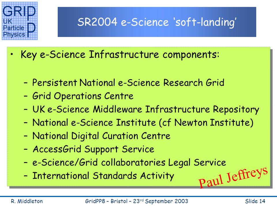 R. MiddletonGridPP8 – Bristol – 23 rd September 2003Slide 14 SR2004 e-Science soft-landing Key e-Science Infrastructure components: –Persistent Nation