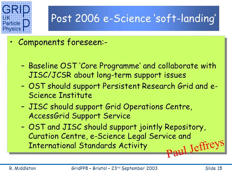R. MiddletonGridPP8 – Bristol – 23 rd September 2003Slide 15 Post 2006 e-Science soft-landing Components foreseen:- –Baseline OST Core Programme and c