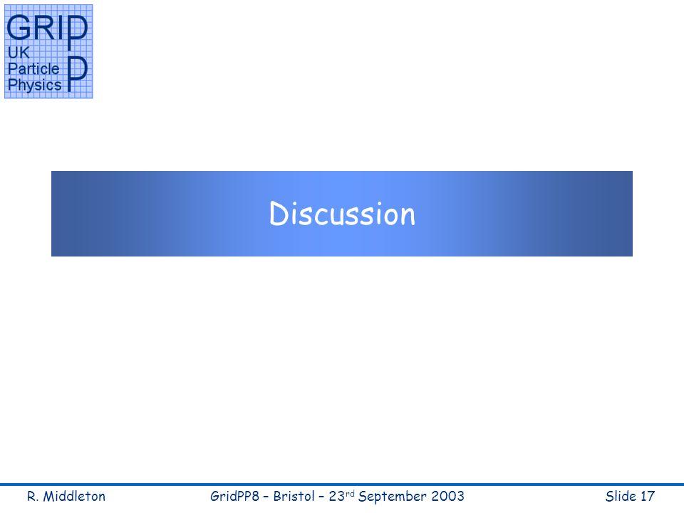 R. MiddletonGridPP8 – Bristol – 23 rd September 2003Slide 17 Discussion
