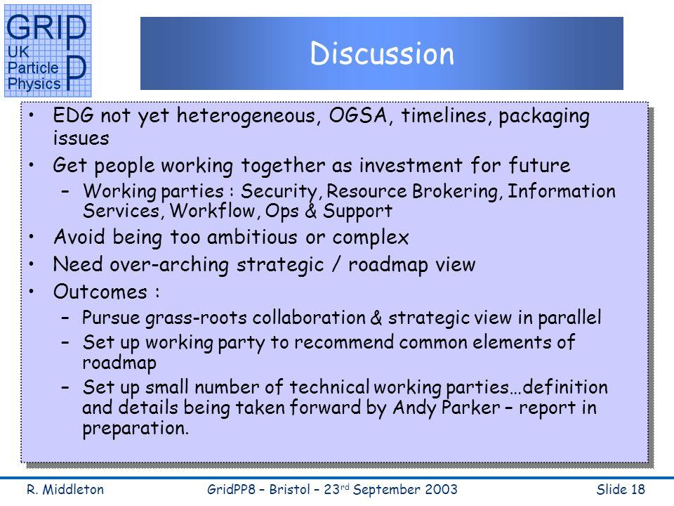 R. MiddletonGridPP8 – Bristol – 23 rd September 2003Slide 18 Discussion EDG not yet heterogeneous, OGSA, timelines, packaging issues Get people workin