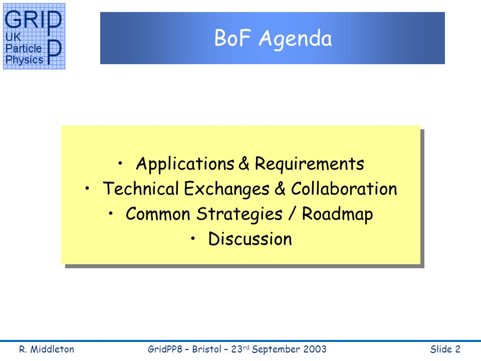 R. MiddletonGridPP8 – Bristol – 23 rd September 2003Slide 2 BoF Agenda Applications & Requirements Technical Exchanges & Collaboration Common Strategi