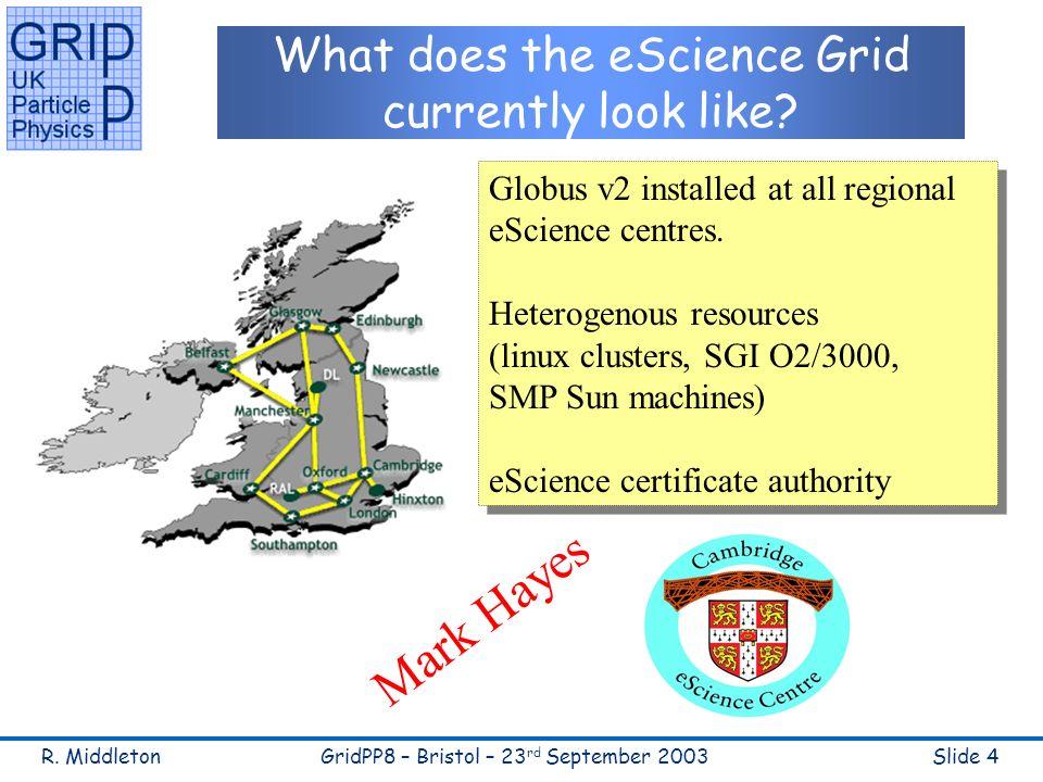 R. MiddletonGridPP8 – Bristol – 23 rd September 2003Slide 4 What does the eScience Grid currently look like? Globus v2 installed at all regional eScie