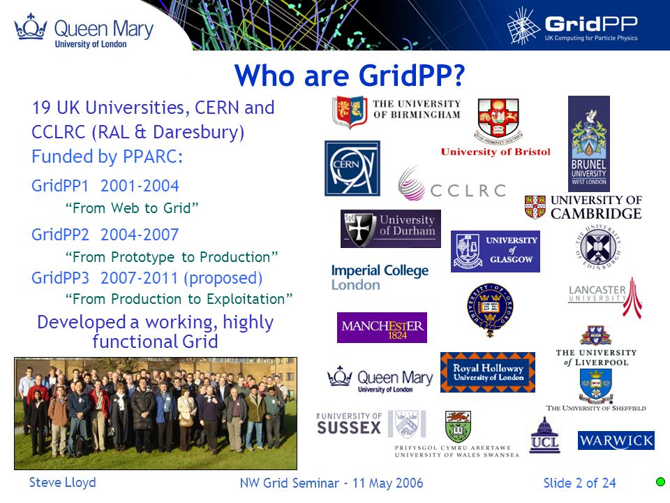 Slide 2 of 24 Steve Lloyd NW Grid Seminar - 11 May 2006 19 UK Universities, CERN and CCLRC (RAL & Daresbury) Funded by PPARC: GridPP1 2001-2004 From Web to Grid GridPP2 2004-2007 From Prototype to Production GridPP3 2007-2011 (proposed) From Production to Exploitation Who are GridPP.