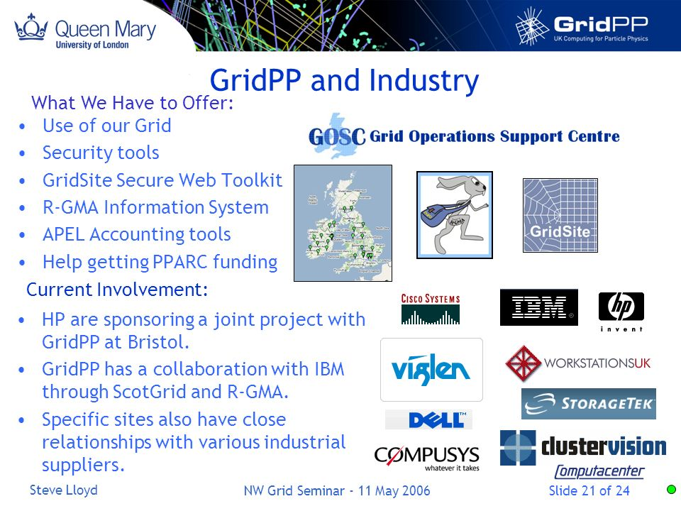 Slide 21 of 24 Steve Lloyd NW Grid Seminar - 11 May 2006 GridPP and Industry Use of our Grid Security tools GridSite Secure Web Toolkit R-GMA Information System APEL Accounting tools Help getting PPARC funding What We Have to Offer: Current Involvement: HP are sponsoring a joint project with GridPP at Bristol.