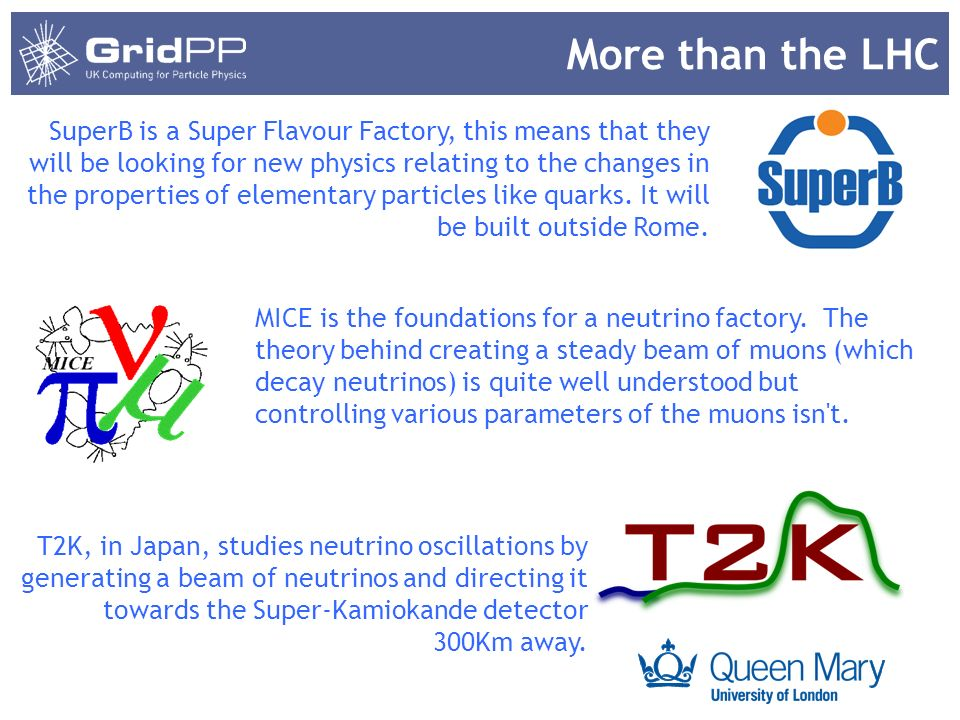 Your university or experiment logo here More than the LHC SuperB is a Super Flavour Factory, this means that they will be looking for new physics rela