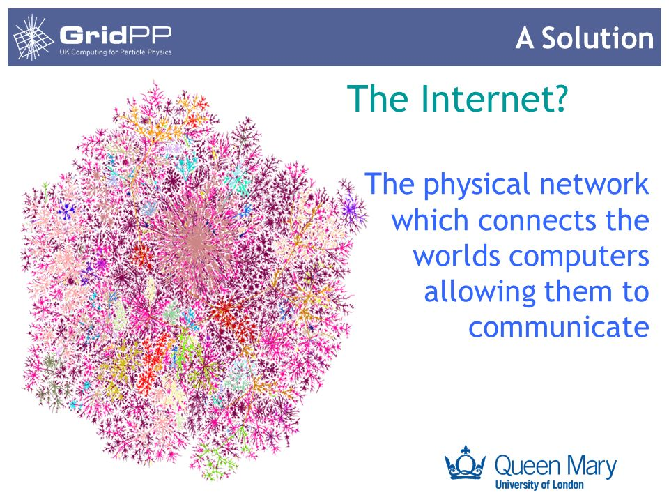 Your university or experiment logo here The Internet? The physical network which connects the worlds computers allowing them to communicate A Solution