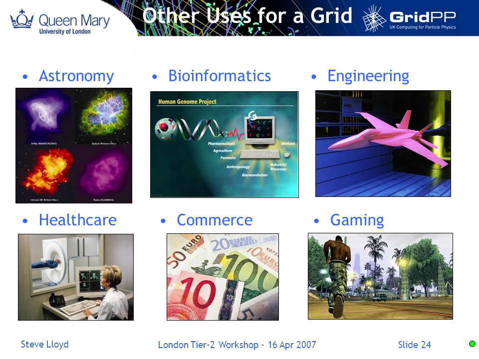 Slide 24 Steve Lloyd London Tier-2 Workshop - 16 Apr 2007 Other Uses for a Grid Astronomy Healthcare Bioinformatics Gaming Engineering Commerce