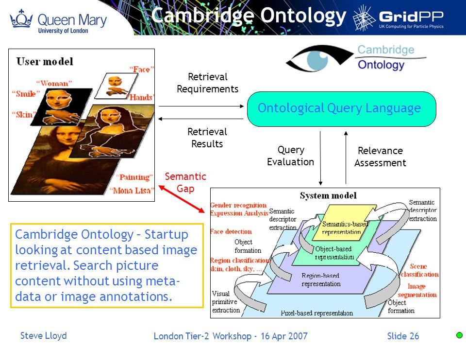 Slide 26 Steve Lloyd London Tier-2 Workshop - 16 Apr 2007 Cambridge Ontology Cambridge Ontology – Startup looking at content based image retrieval. Se