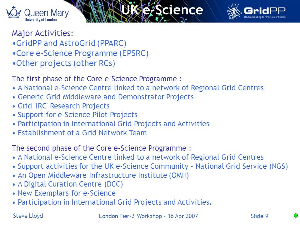Slide 9 Steve Lloyd London Tier-2 Workshop - 16 Apr 2007 Major Activities: GridPP and AstroGrid (PPARC) Core e-Science Programme (EPSRC) Other projects (other RCs) The first phase of the Core e-Science Programme : A National e-Science Centre linked to a network of Regional Grid Centres Generic Grid Middleware and Demonstrator Projects Grid IRC Research Projects Support for e-Science Pilot Projects Participation in International Grid Projects and Activities Establishment of a Grid Network Team The second phase of the Core e-Science Programme : A National e-Science Centre linked to a network of Regional Grid Centres Support activities for the UK e-Science Community - National Grid Service (NGS) An Open Middleware Infrastructure Institute (OMII) A Digital Curation Centre (DCC) New Exemplars for e-Science Participation in International Grid Projects and Activities.