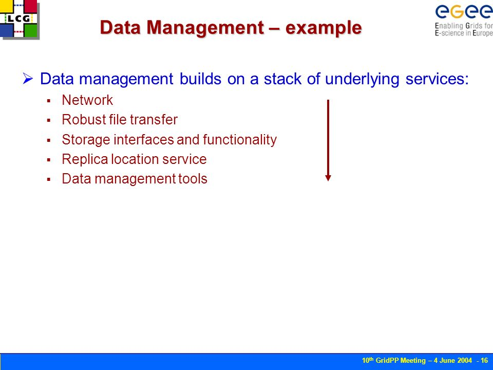 10 th GridPP Meeting – 4 June 2004 - 16 Data Management – example Data management builds on a stack of underlying services: Network Robust file transfer Storage interfaces and functionality Replica location service Data management tools