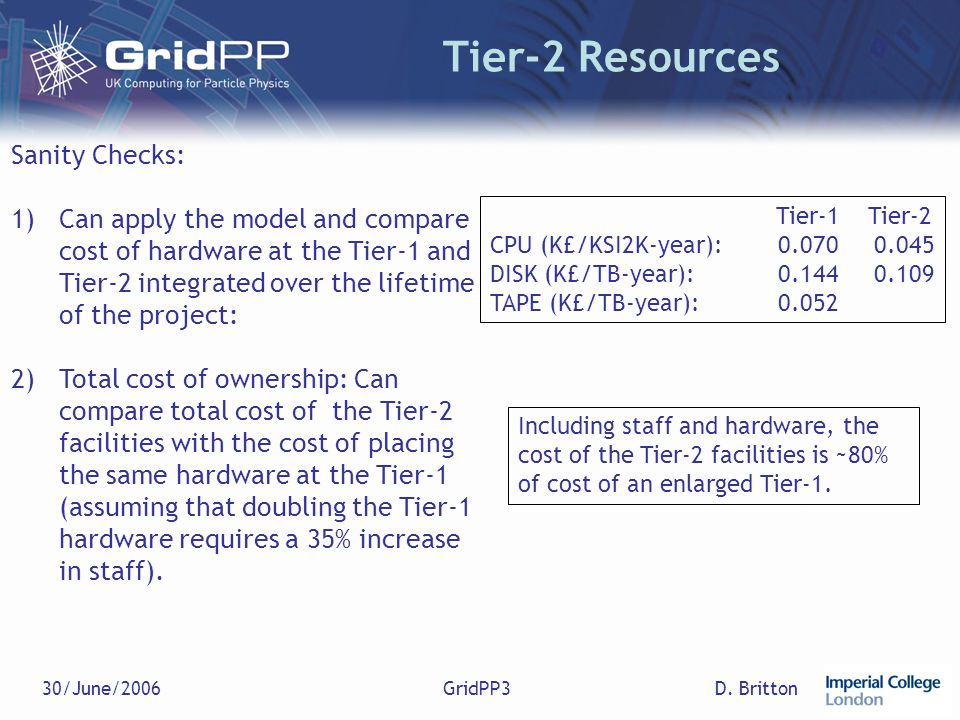 D. Britton30/June/2006GridPP3 Tier-2 Resources Sanity Checks: 1)Can apply the model and compare cost of hardware at the Tier-1 and Tier-2 integrated o