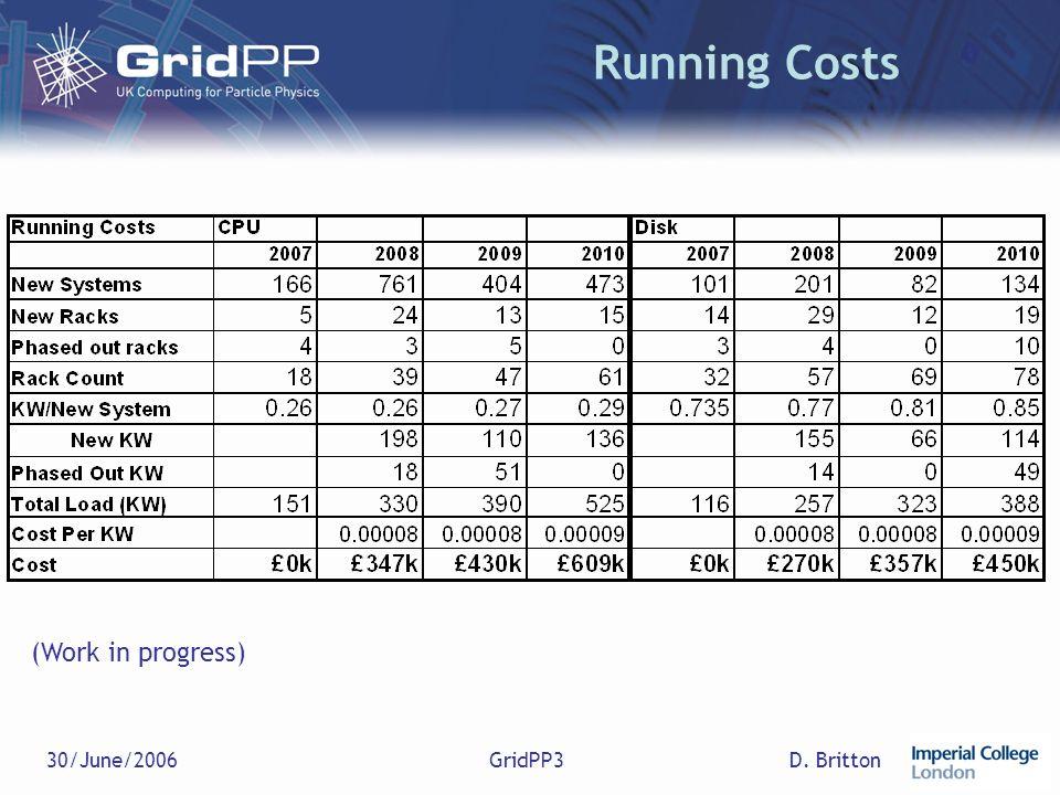 D. Britton30/June/2006GridPP3 Running Costs (Work in progress)
