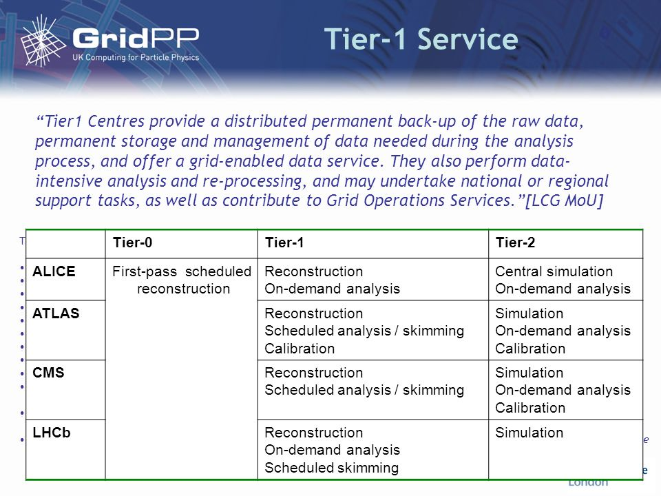 D. Britton30/June/2006GridPP3 Tier-1 Service Tier1 Centres provide a distributed permanent back-up of the raw data, permanent storage and management o